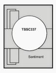 TSSC337